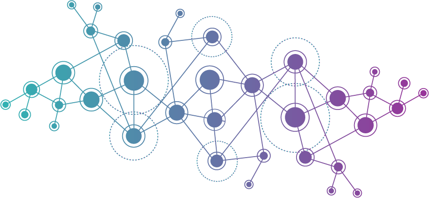 IoT network graph